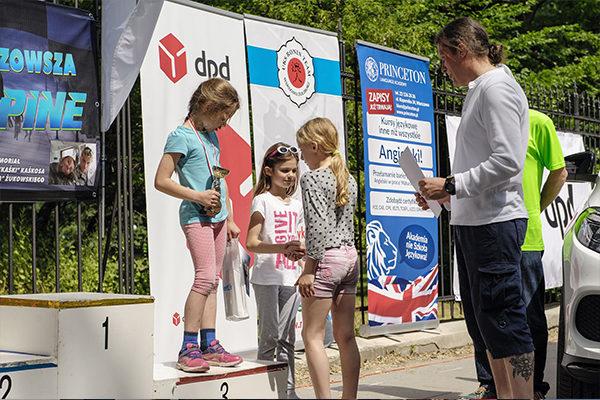 Mistrzostwa Mazowsza INLINE ALPINE